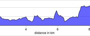 elevation_profile_10 km